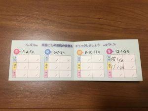 雪肌精の福袋ネタバレ2019-8-2