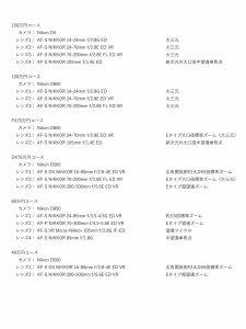 ニコンの福袋2020-9-3