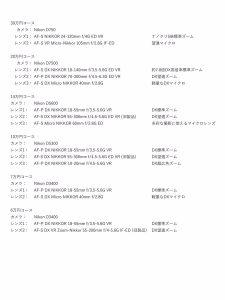 ニコンの福袋を公開2020-9-4