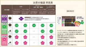 ルピシアの福袋を公開2021-15-4