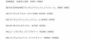 ガンダムベースの福袋ネタバレ2021-7-2